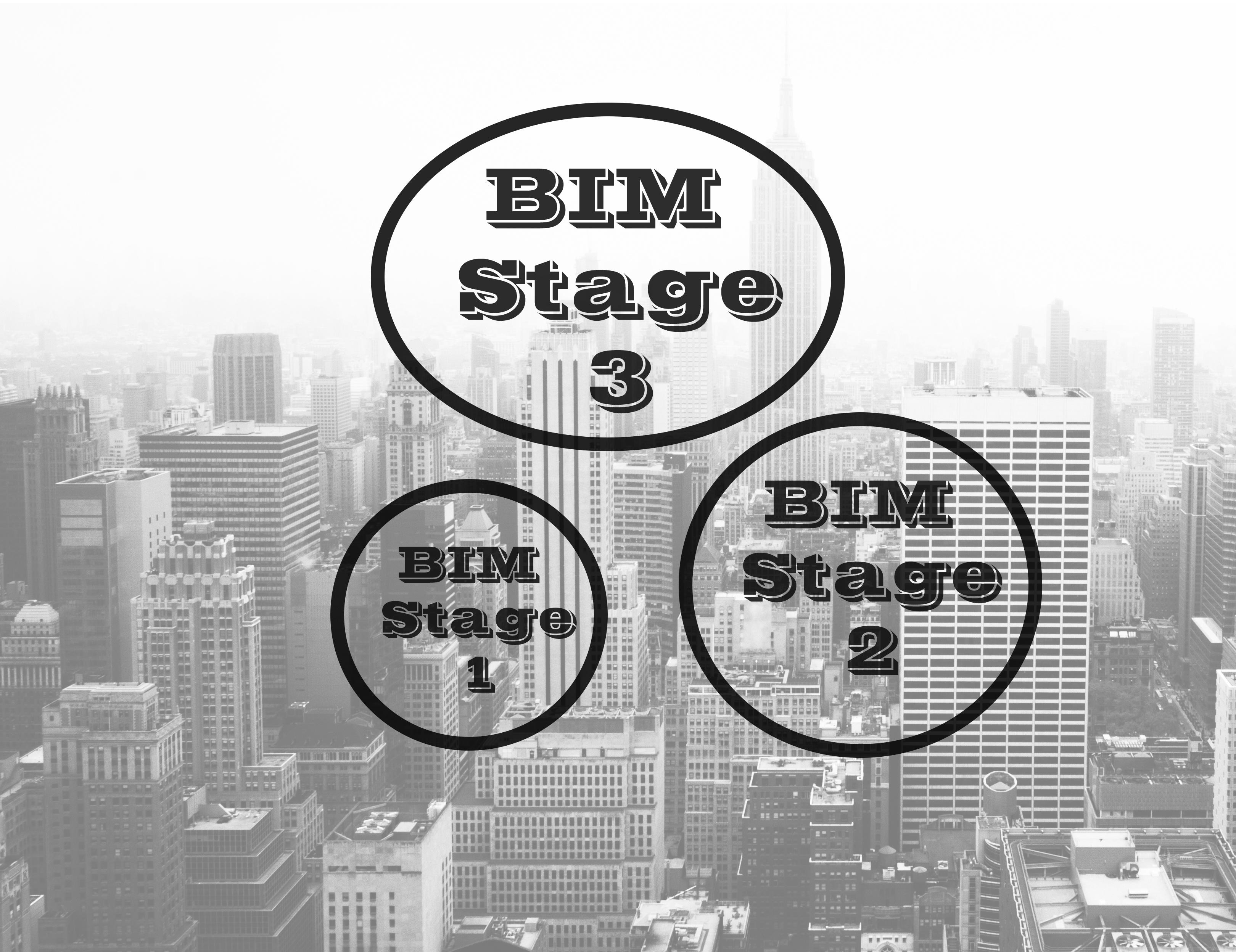 BIM-Stages