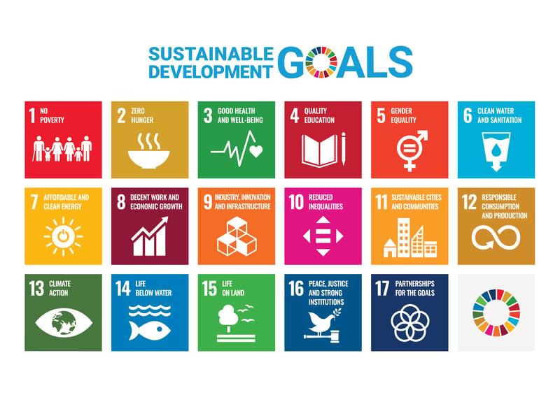 E SDG Poster 2019_without UN emblem_WEB